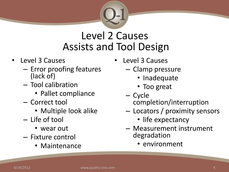 Level 2 Causes  Work Station Design