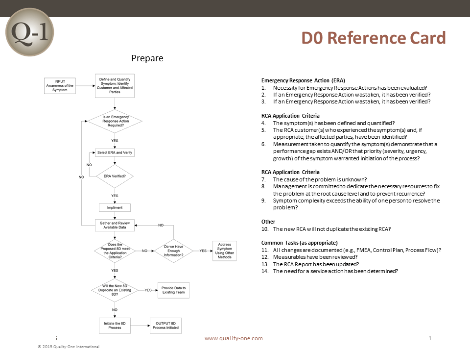 8D - D0 Reference Card