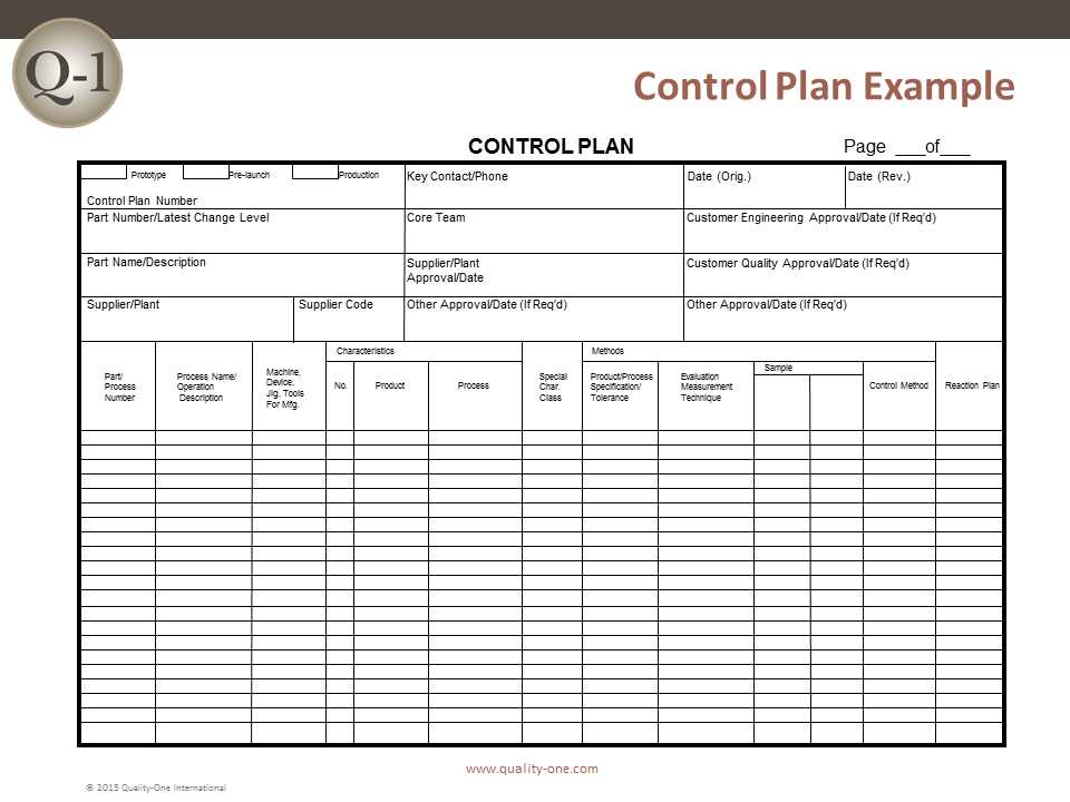 Engineering Quality Control Plan Sample. Engineering. DIY Home ...