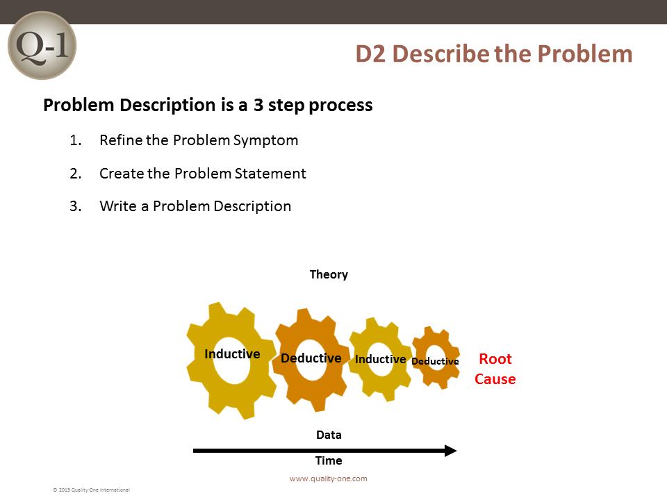 8D - Describe the Problem