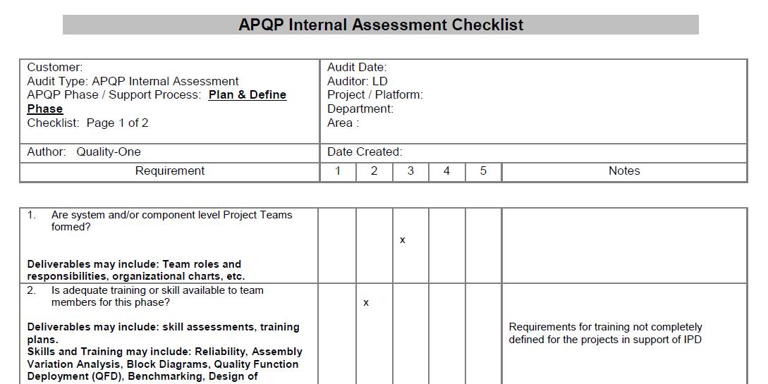 APQP Checklist - Plan & Define