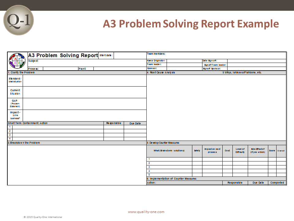 A3 report root cause analysis quality one for A3 process improvement template