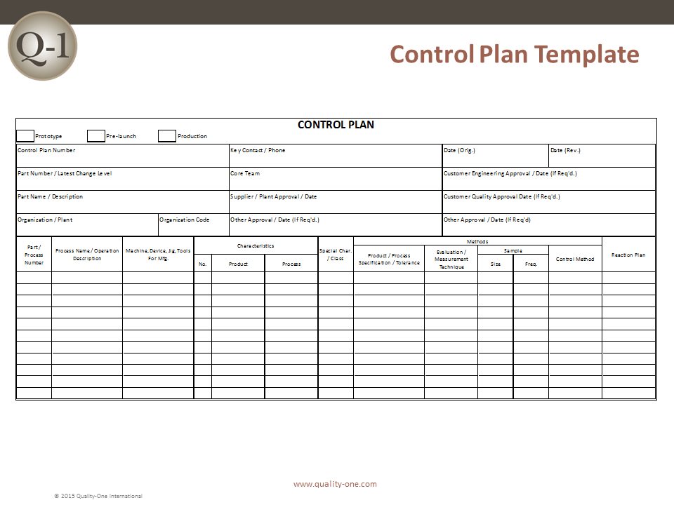 Control plan control plan development quality one for Template for quality improvement plan