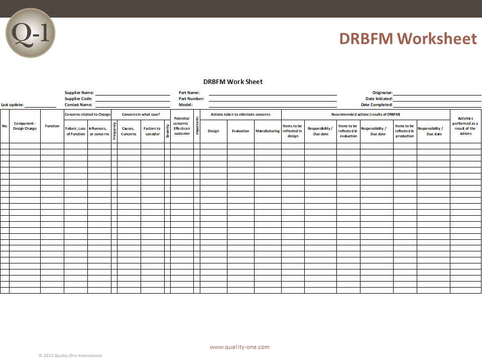 DRBFM Worksheet
