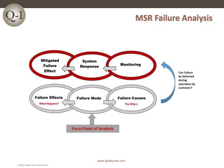 MSR Failure Analysis